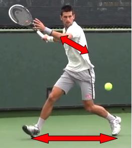 coup droit tennis dissociation