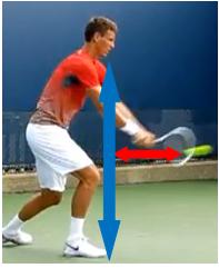 revers tennis deux mains distance de frappe