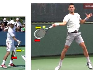 coup droit tennis mise à niveau