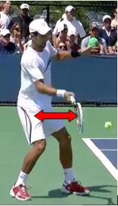 coup droit tennis plan de frappe