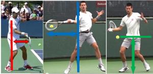 coup droit tennis point d'impact idéal