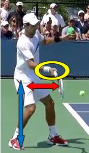 coup droit tennis prise