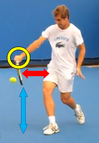 revers tennis une main prise