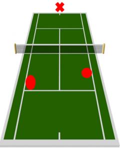 tactique tennis pour le service