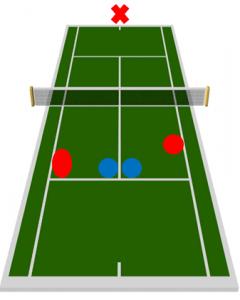 Schéma tactique tennis service