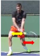 revers tennis deux mains mise à niveau