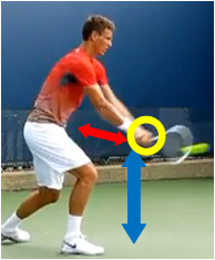 revers tennis deux mains prise