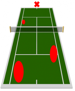Schéma tactique tennis retour