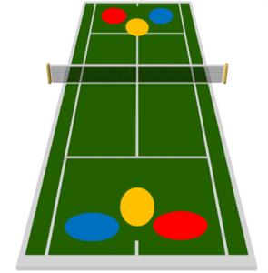 Schéma tactique tennis