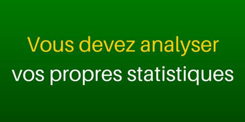 Pour progresser au tennis, utilisez vos statistiques