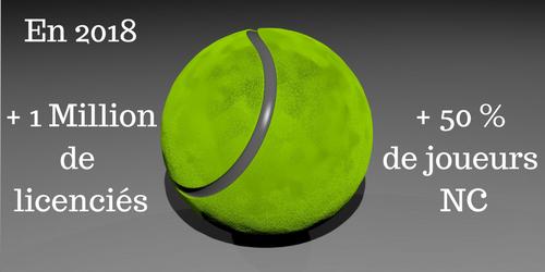 Classement tennis amateur